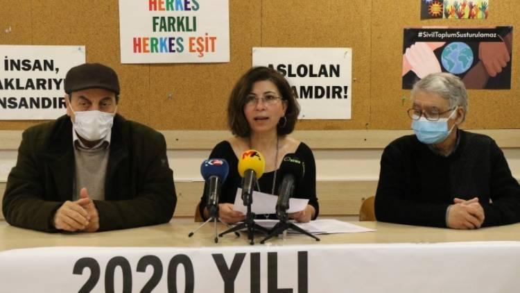 İHD İSTANBUL ŞUBESİNİN '2020 YILI MARMARA BÖLGE RAPORU VE HAK İHLALLERİ'
